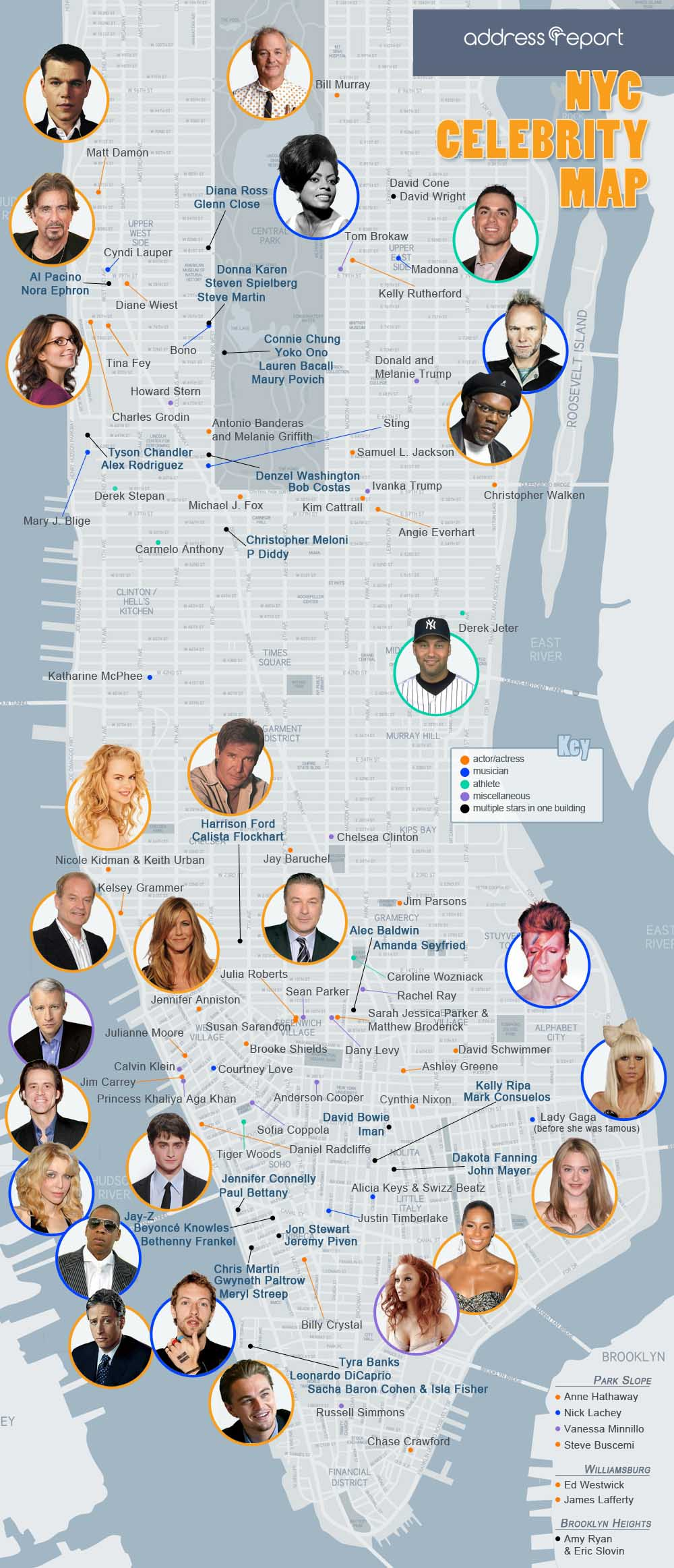 NYC Celebrity Star Map 2012 by Address Report