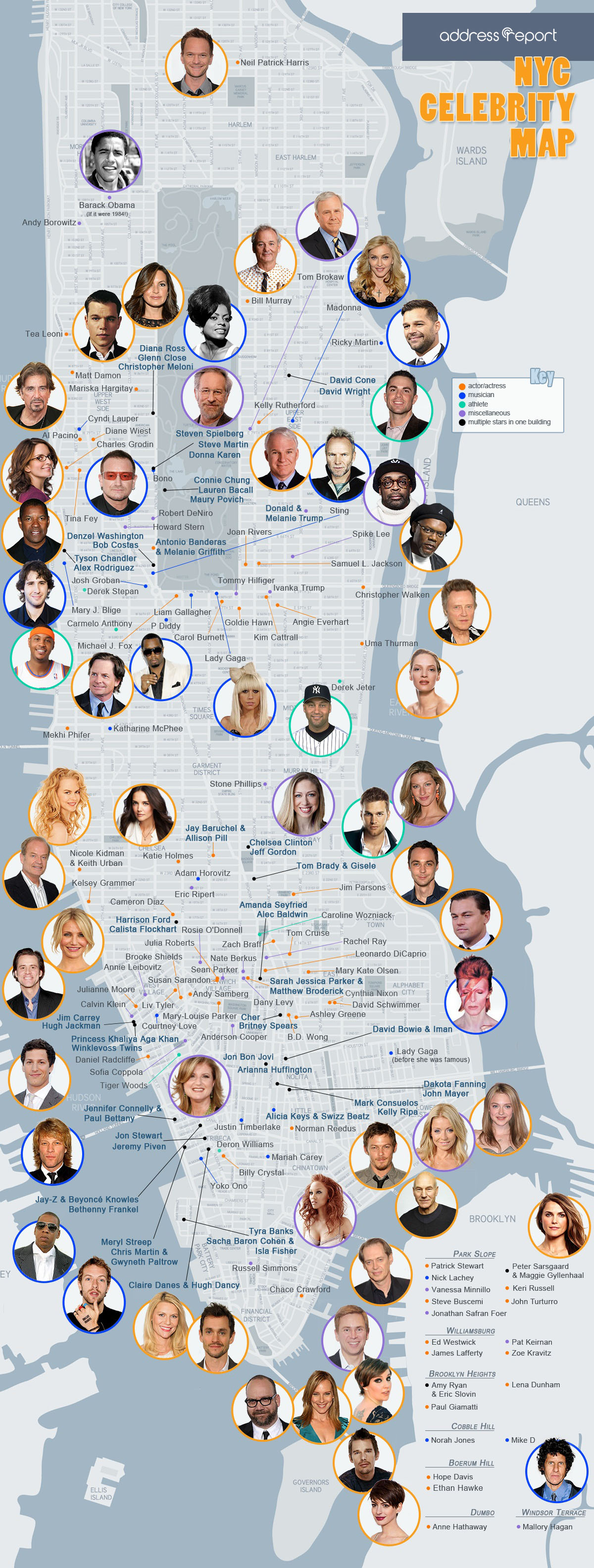 Murray Hill Nyc Map.The 2014 Nyc Celebrity Star Map Infographic Addressreport Blog