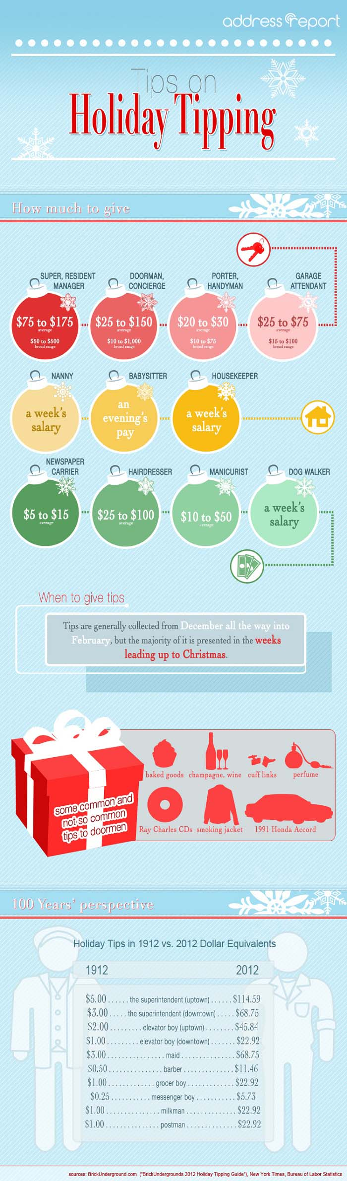 2013 Holiday Tipping Guide Infographic