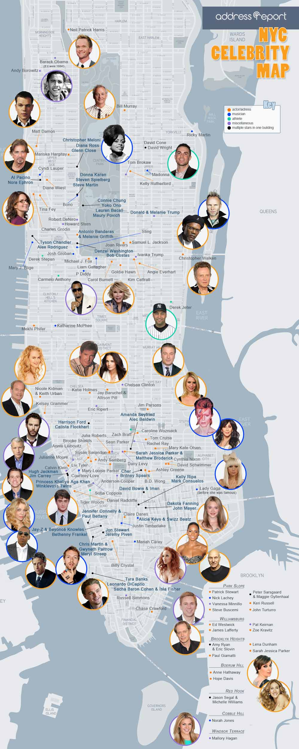 The 2014 NYC Celebrity Star Map Infographic AddressReport Blog