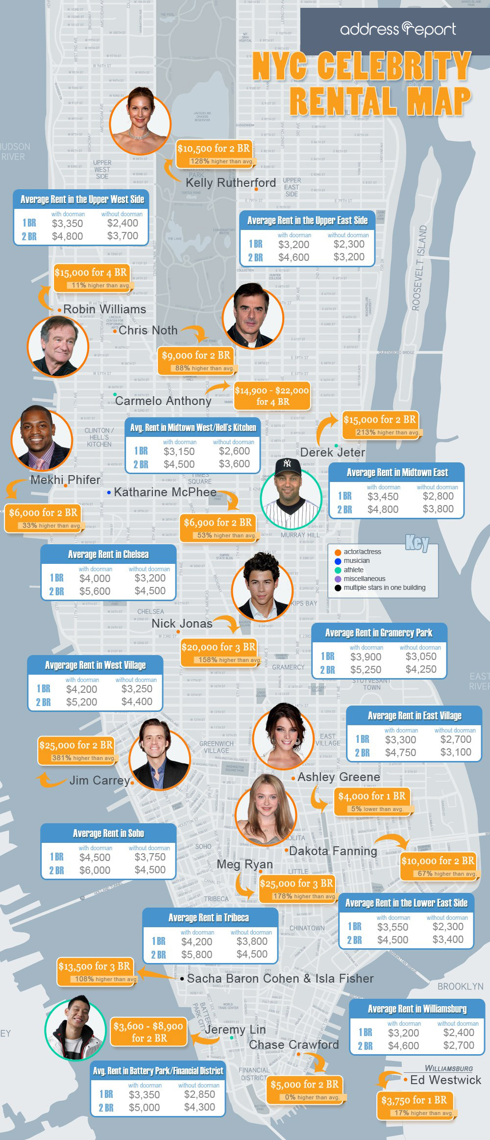 Map Of How Much Nyc Celebrities Pay In Rent
